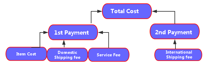 payment-and-fees.png